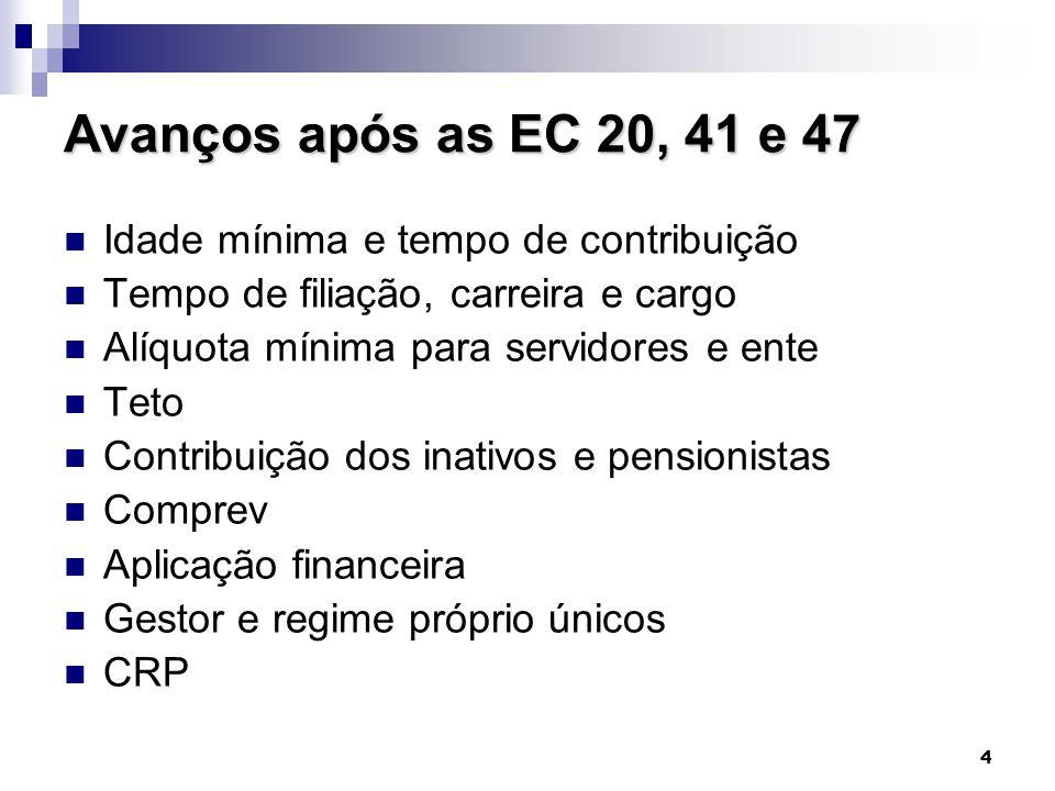 Avanços após as EC 20, 41 e 47 Idade mínima e tempo de contribuição