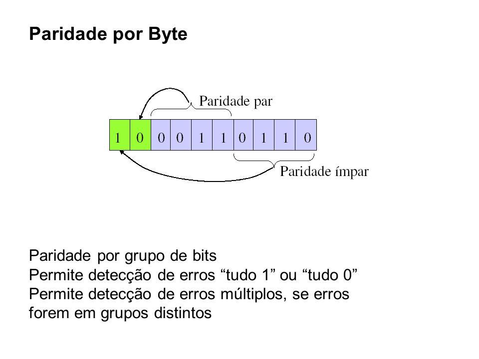 Paridade por Byte Paridade por grupo de bits Permite detecção de erros tudo 1 ou tudo 0 Permite detecção de erros múltiplos, se erros forem em grupos distintos