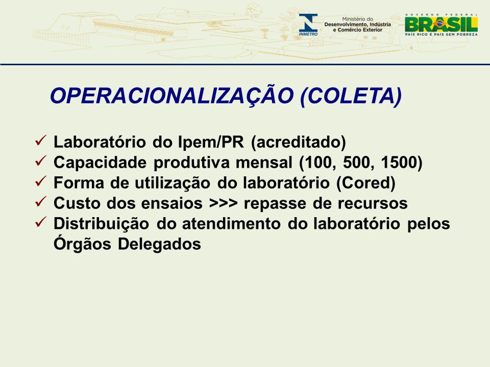 OPERACIONALIZAÇÃO (COLETA)