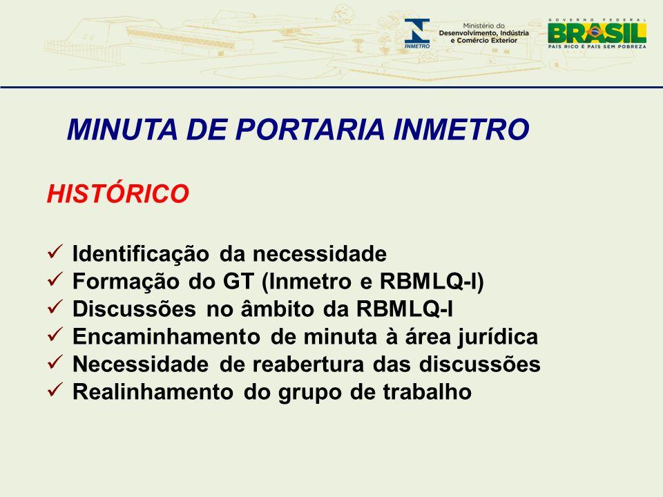 MINUTA DE PORTARIA INMETRO