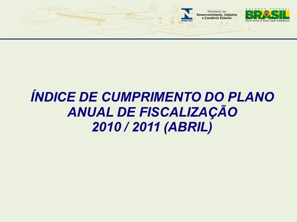 ÍNDICE DE CUMPRIMENTO DO PLANO ANUAL DE FISCALIZAÇÃO