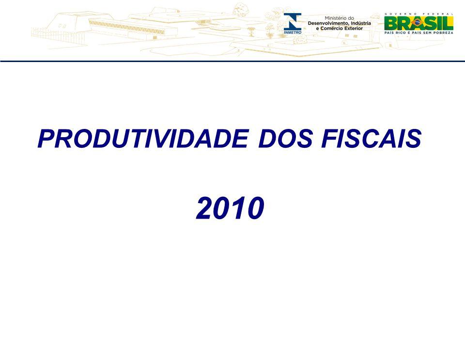 PRODUTIVIDADE DOS FISCAIS