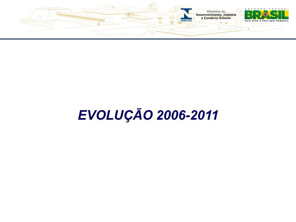 EVOLUÇÃO 2006-2011 35