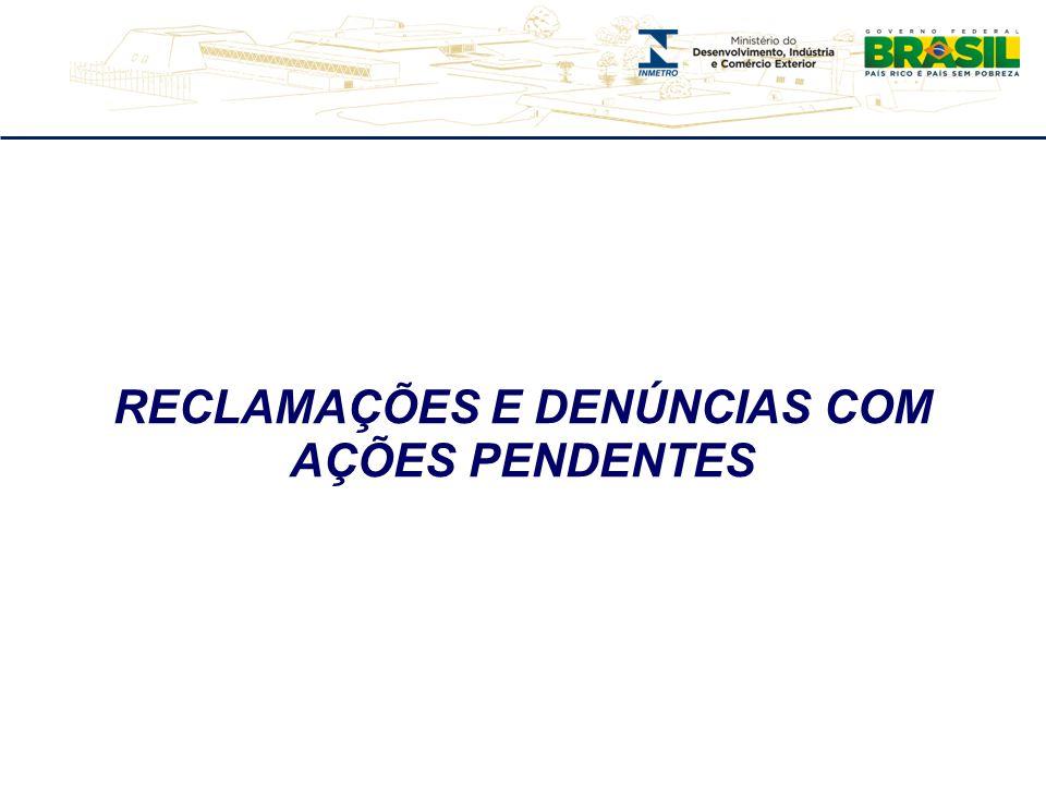 RECLAMAÇÕES E DENÚNCIAS COM AÇÕES PENDENTES