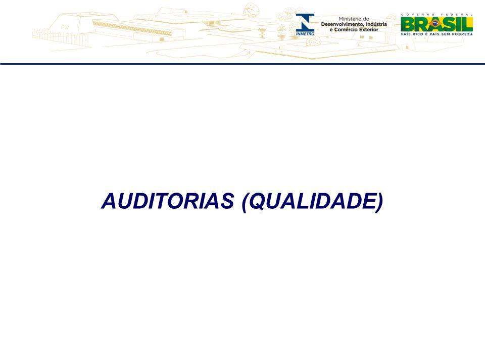 AUDITORIAS (QUALIDADE)
