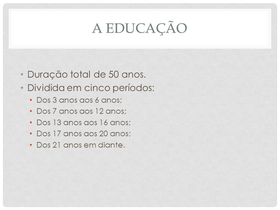 A educação Duração total de 50 anos. Dividida em cinco períodos: