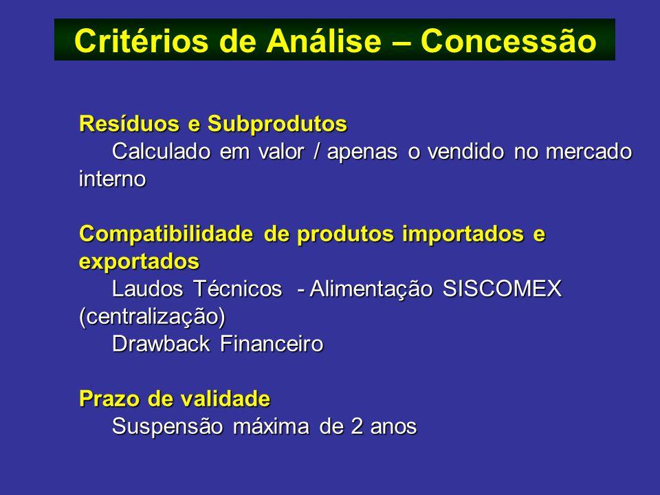 Critérios de Análise – Concessão