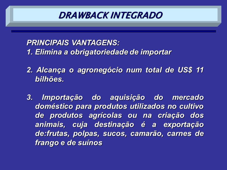 DRAWBACK INTEGRADO PRINCIPAIS VANTAGENS: