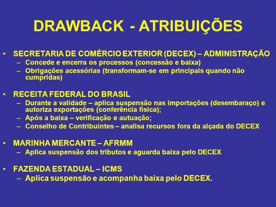 DRAWBACK - ATRIBUIÇÕES