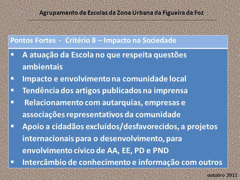 Agrupamento de Escolas da Zona Urbana da Figueira da Foz