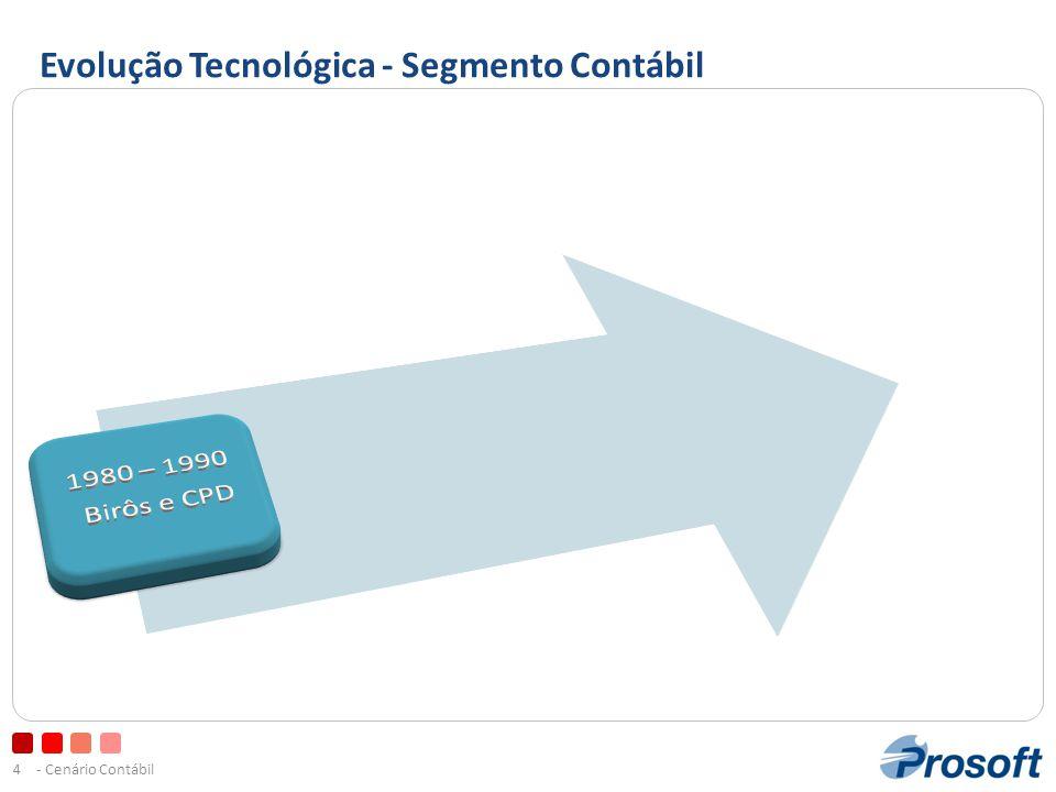 Evolução Tecnológica - Segmento Contábil