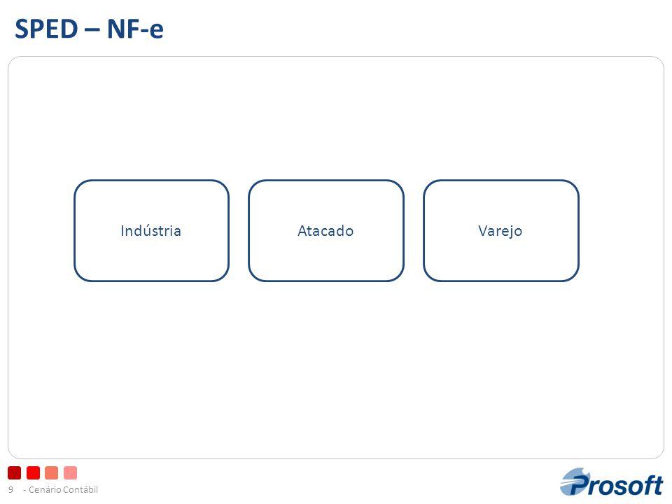 SPED – NF-e Indústria Atacado Varejo