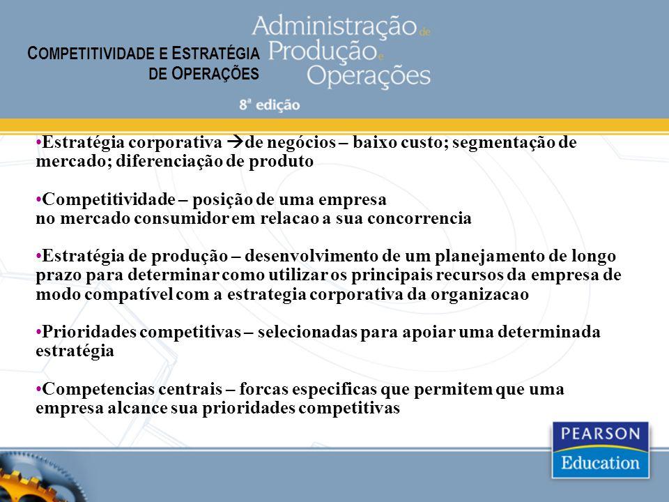 COMPETITIVIDADE E ESTRATÉGIA DE OPERAÇÕES