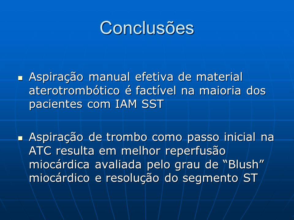 Conclusões Aspiração manual efetiva de material aterotrombótico é factível na maioria dos pacientes com IAM SST.