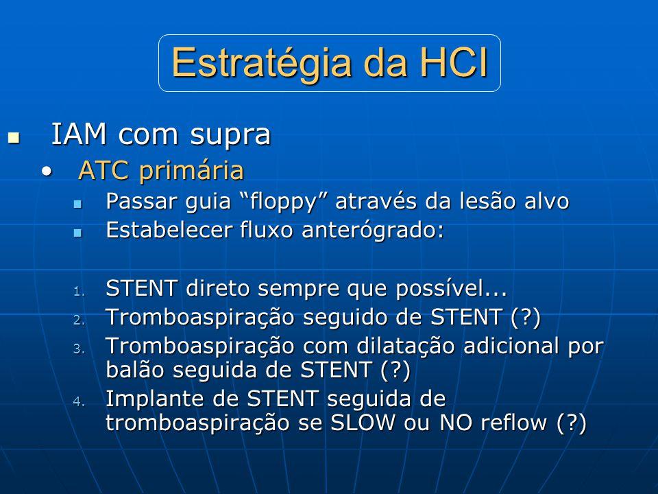 Estratégia da HCI IAM com supra ATC primária
