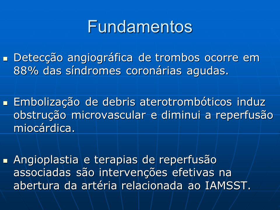 Fundamentos Detecção angiográfica de trombos ocorre em 88% das síndromes coronárias agudas.