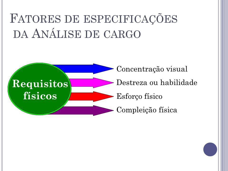 Fatores de especificações da Análise de cargo