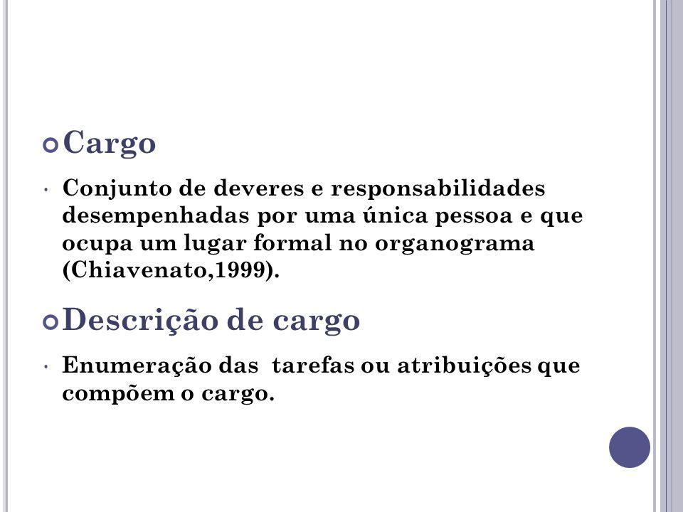Cargo Descrição de cargo