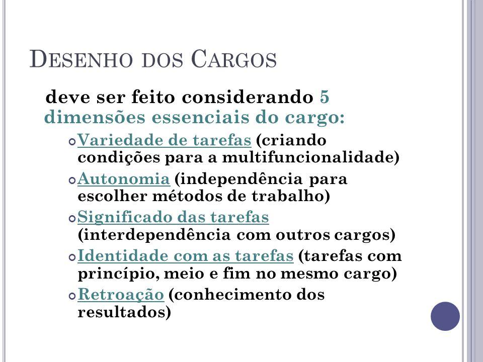 Desenho dos Cargos deve ser feito considerando 5 dimensões essenciais do cargo: Variedade de tarefas (criando condições para a multifuncionalidade)