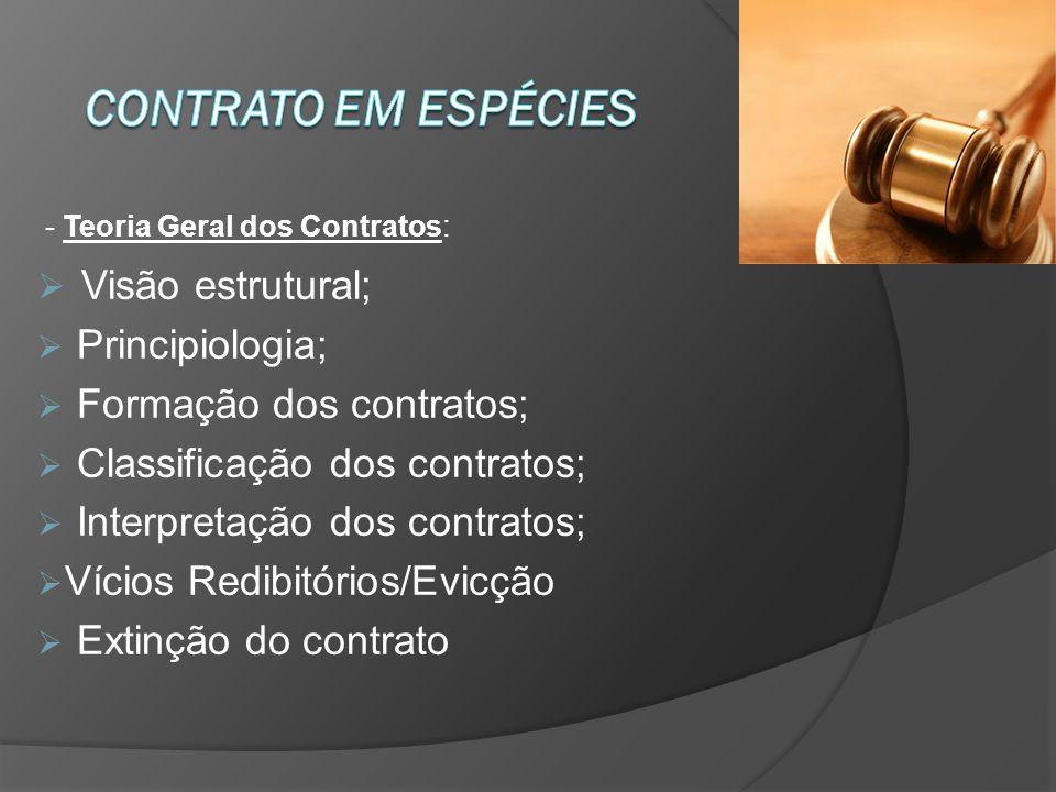 CONTRATO EM ESPÉCIES Visão estrutural; Principiologia;