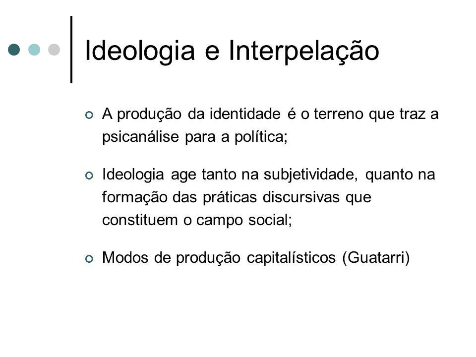Ideologia e Interpelação