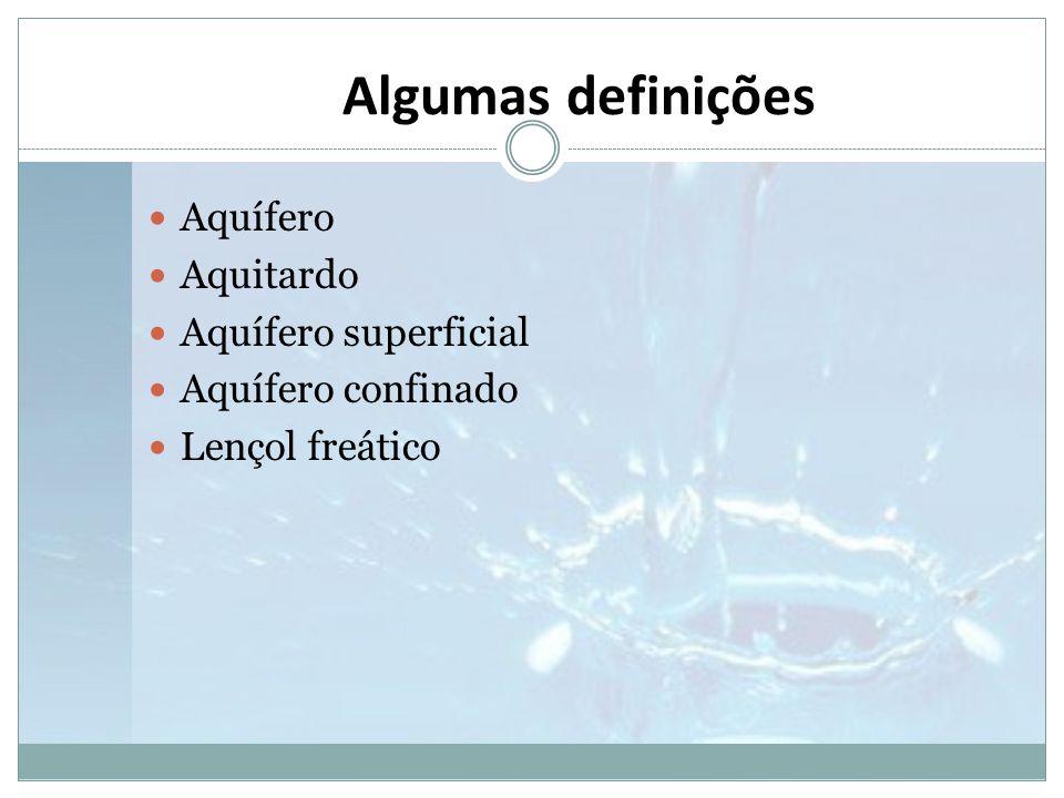 Algumas definições Aquífero Aquitardo Aquífero superficial