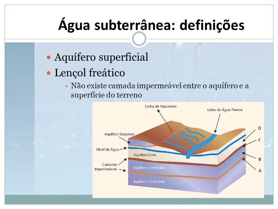 Água subterrânea: definições