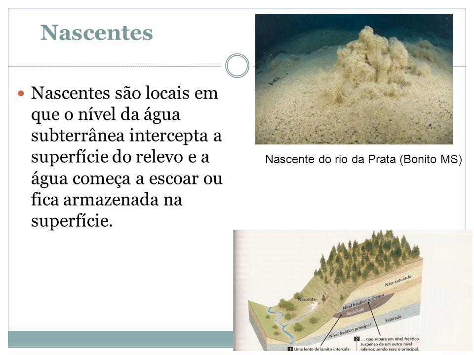 Capítulo 06b Nascentes.