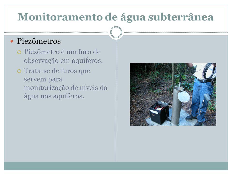 Monitoramento de água subterrânea