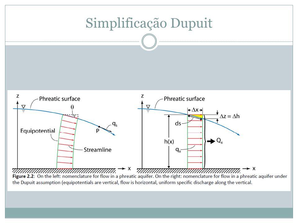 Capítulo 06b Simplificação Dupuit