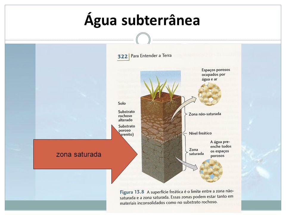 Água subterrânea zona saturada