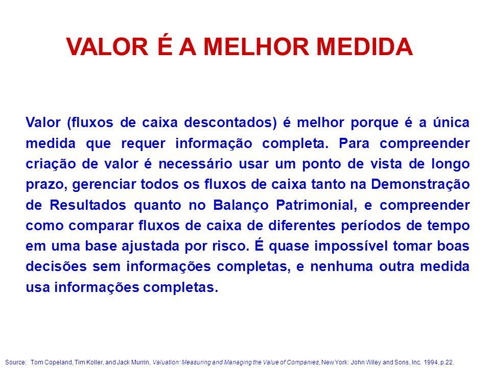 VALOR É A MELHOR MEDIDA