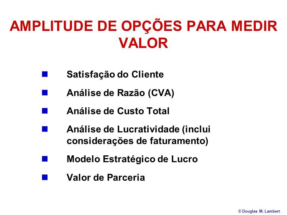 AMPLITUDE DE OPÇÕES PARA MEDIR VALOR