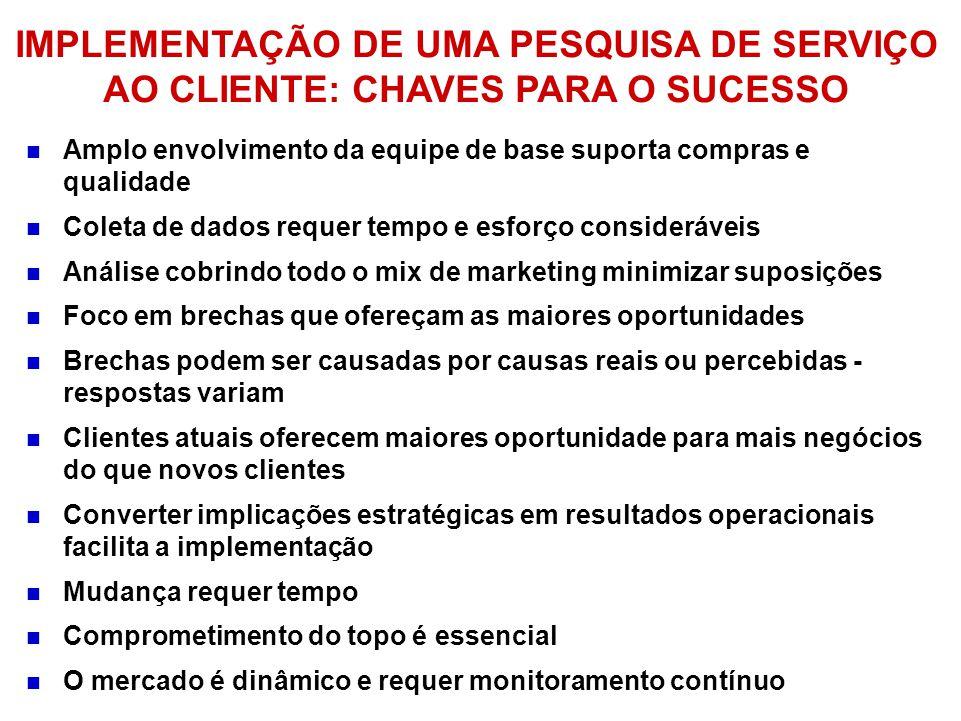 IMPLEMENTAÇÃO DE UMA PESQUISA DE SERVIÇO AO CLIENTE: CHAVES PARA O SUCESSO