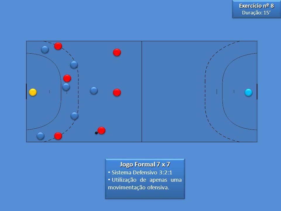 Jogo Formal 7 x 7 Exercício nº 8 Sistema Defensivo 3:2:1