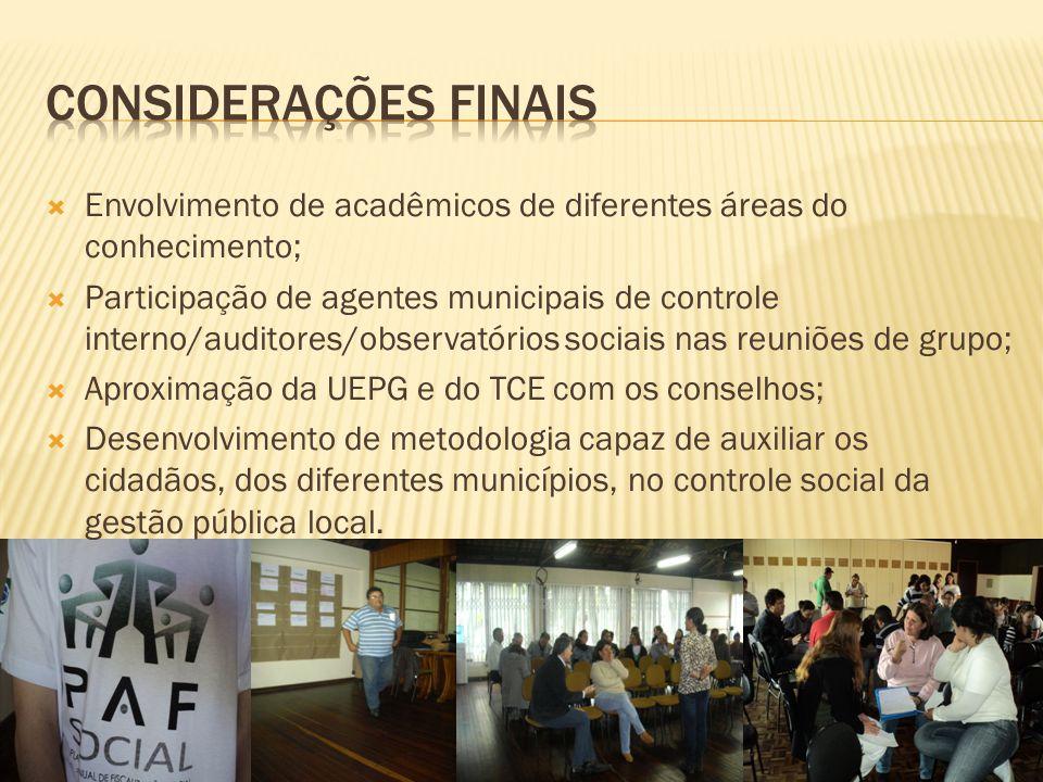 Considerações finais Envolvimento de acadêmicos de diferentes áreas do conhecimento;