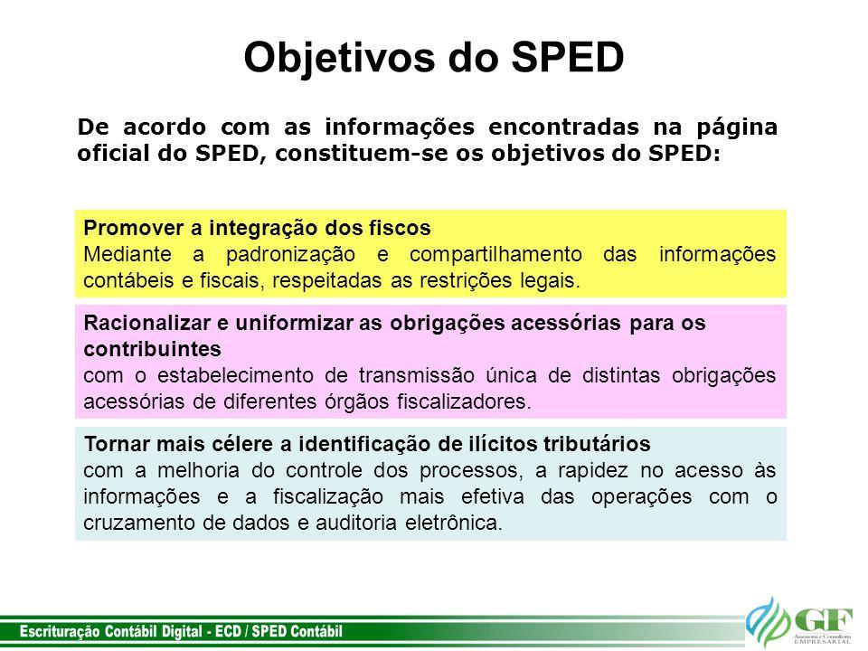 Objetivos do SPED De acordo com as informações encontradas na página oficial do SPED, constituem-se os objetivos do SPED: