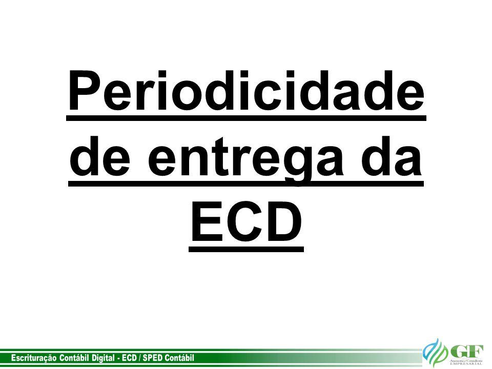 Periodicidade de entrega da ECD