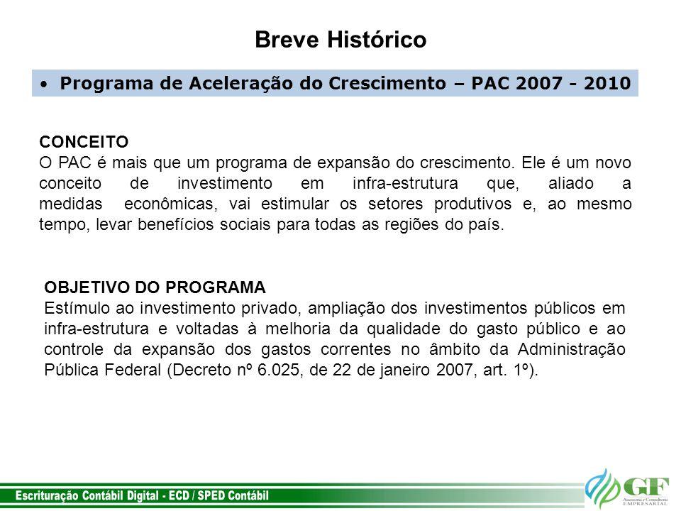 Breve Histórico Programa de Aceleração do Crescimento – PAC 2007 - 2010. CONCEITO.