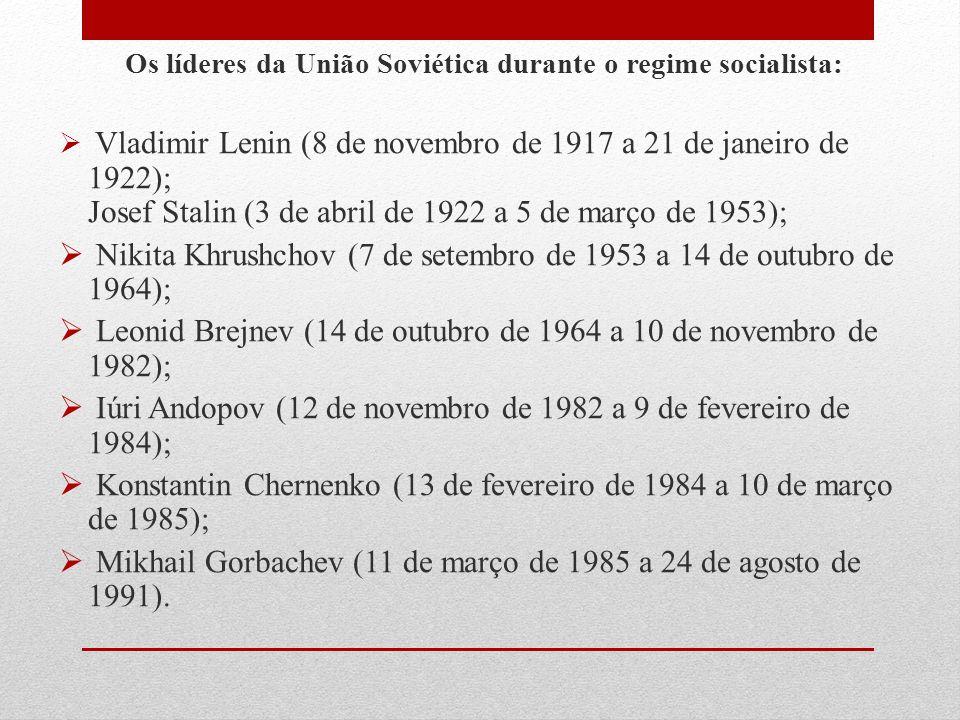 Os líderes da União Soviética durante o regime socialista: