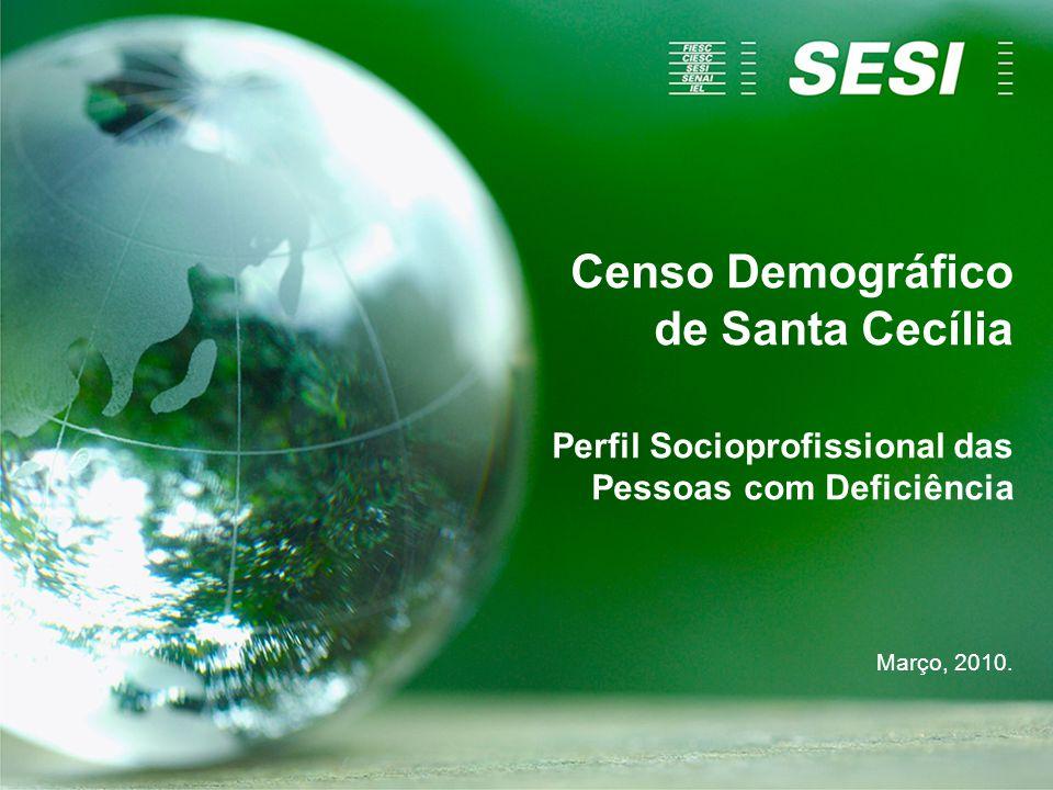 Censo Demográfico de Santa Cecília