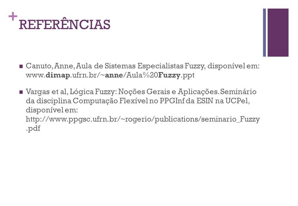 REFERÊNCIAS Canuto, Anne, Aula de Sistemas Especialistas Fuzzy, disponível em: www.dimap.ufrn.br/~anne/Aula%20Fuzzy.ppt
