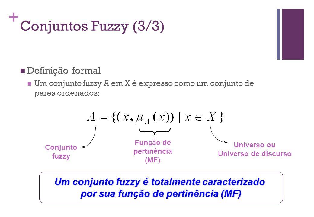 Conjuntos Fuzzy (3/3) Definição formal