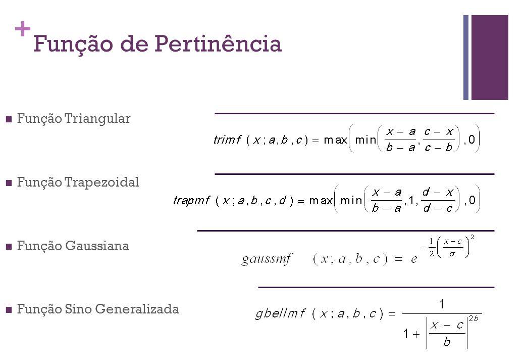 Função de Pertinência Função Triangular Função Trapezoidal