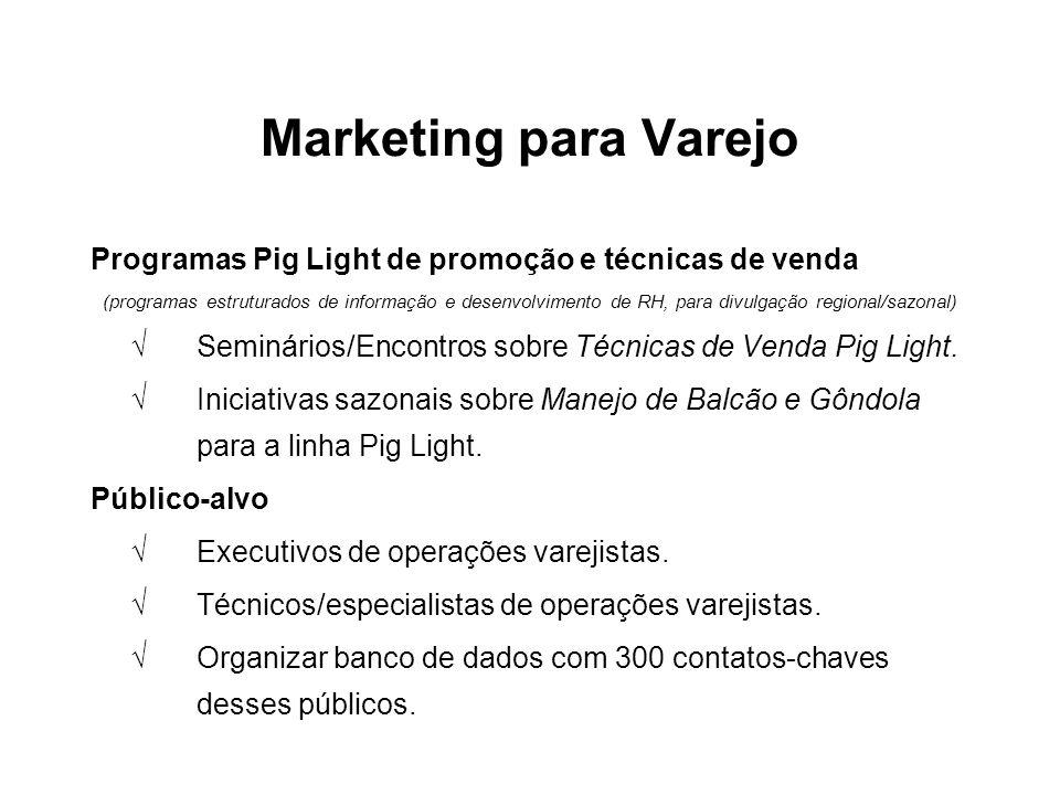 Marketing para Varejo Programas Pig Light de promoção e técnicas de venda.