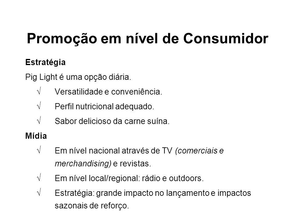 Promoção em nível de Consumidor