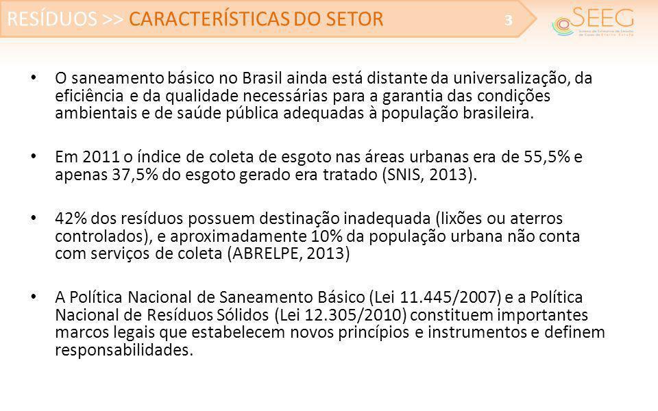 RESÍDUOS >> CARACTERÍSTICAS DO SETOR