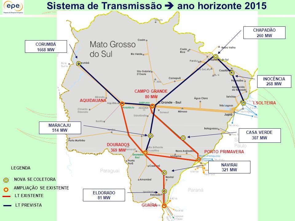 Sistema de Transmissão  ano horizonte 2015