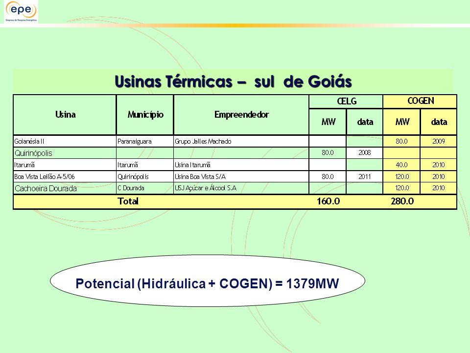 Usinas Térmicas – sul de Goiás Potencial (Hidráulica + COGEN) = 1379MW