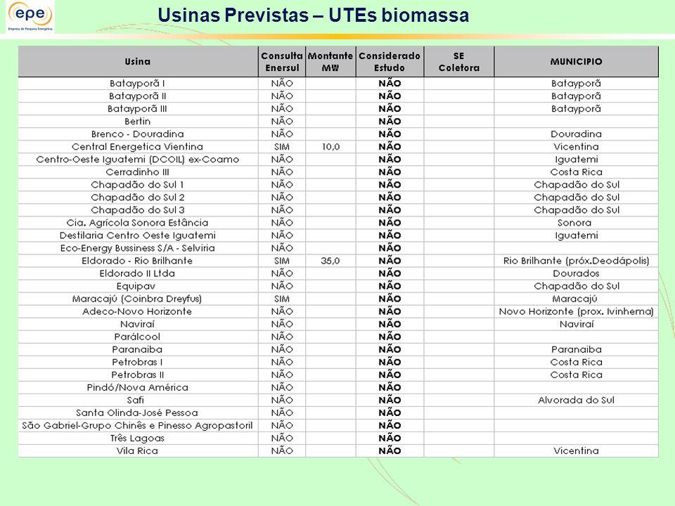 Usinas Previstas – UTEs biomassa